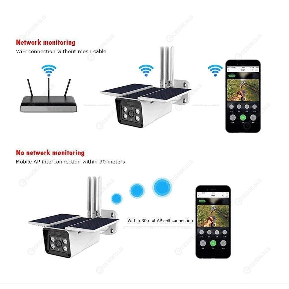 Solar Power Wireless 1080p IP Camera IP67 Night Vision Surveillance Camera