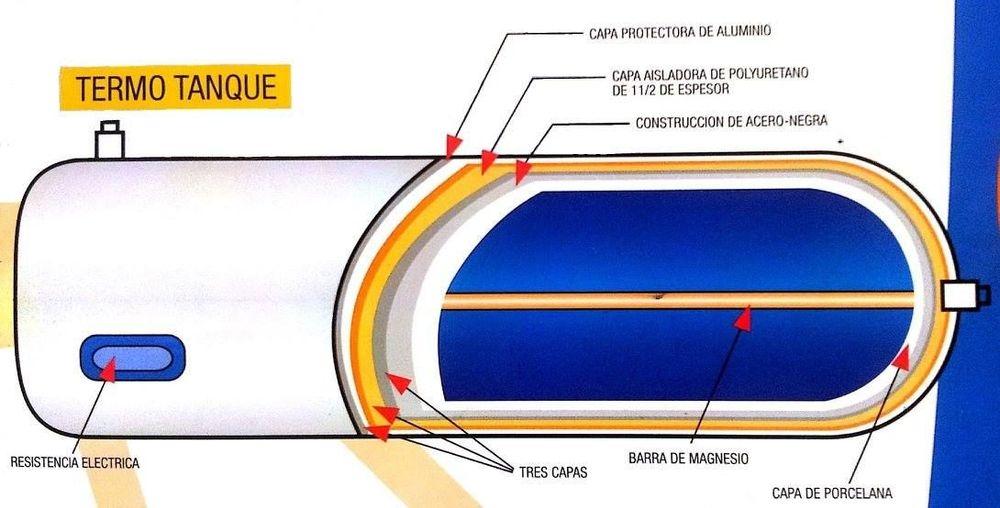 Tanques NUEVOS para calentadores solares