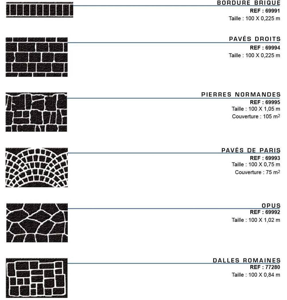 Liste des Matrices beton imprime