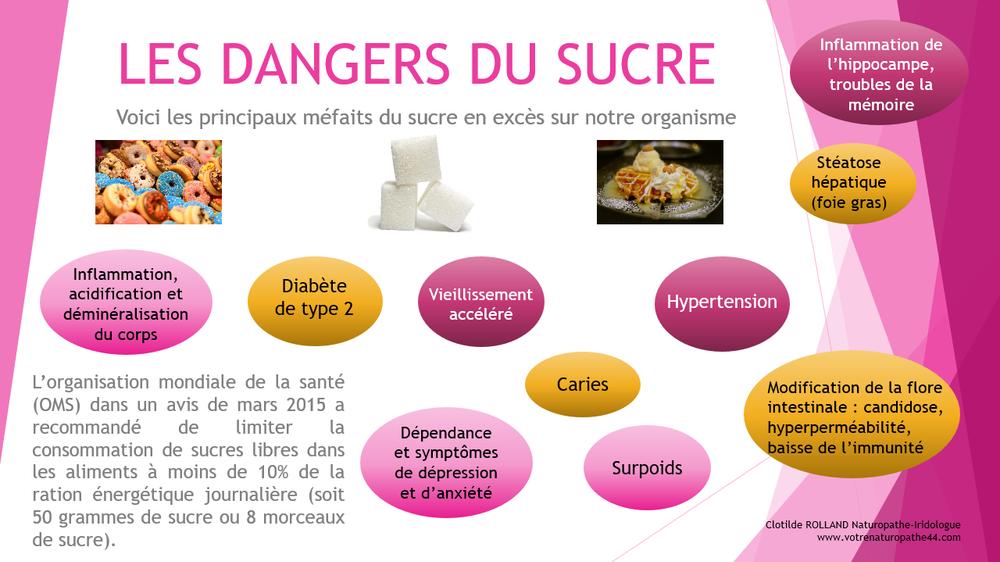 sucre dangers glucides OMS fiche pratique naturopathie santé bien être
