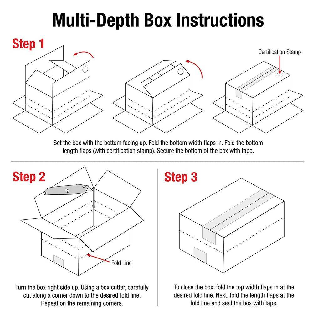 Multi-Depth Corrugated Boxes