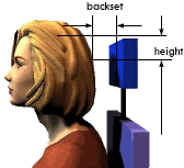 headrest neck and back pain