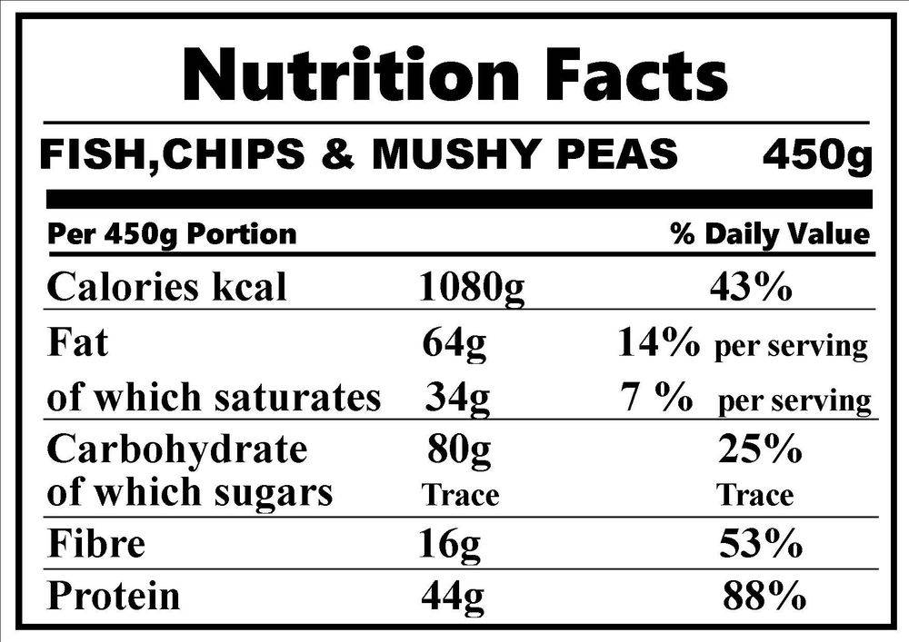 Nutritional chart for fish and chips showing calories, fat and protein amounts as cooked on our fish and chips van.