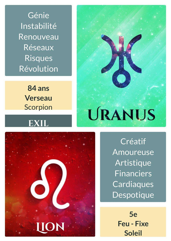 Uranus en Lion : carte astrologique