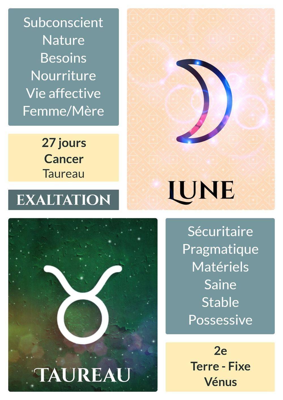 Lune en Taureau : jeu de cartes astro