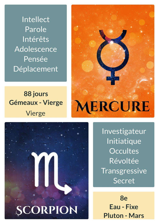 Mercure en Scorpion : carte astrologique