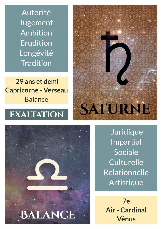 Saturne en Balance carte astrologique