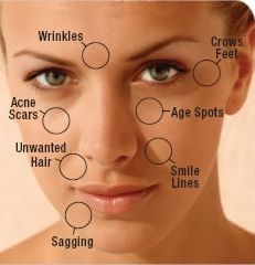 Skin areas for improvement
