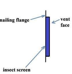 Standard nail fin mounted gable louver