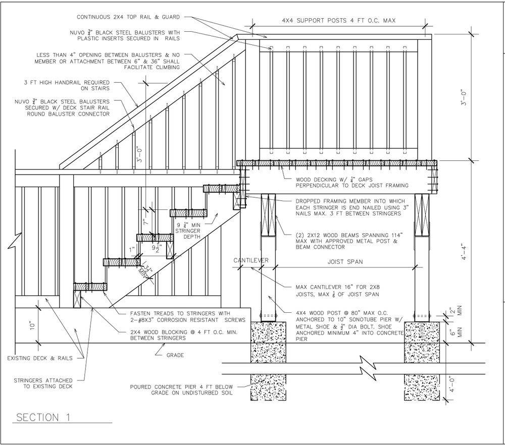Sections, drafting, construction drawings
