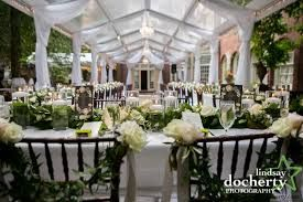 Find Exciting and Unique Wedding Locations
