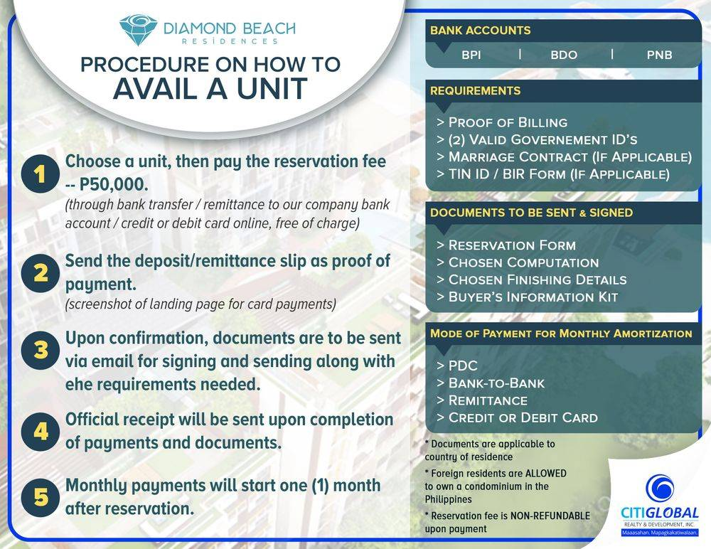 diamond beach residences procedure on how to avail a unit ,regular condominium vs condotel vs timeshare ,preselling properties puerto princesa palawan philippines,the diamond beach residences showroom ,the oasis diamond beach residences puerto princesa city palawan philippines ,palawan philippines real estate investment opportunities ,world-class beach-front development, affordable leisure properties, income-generating investments ,british & far east traders, citi global realty & development corporation, diamond beach residences, condotel investments, real estate investments in the philippines, diamond beach dreams to give the hardworking ofw a piece of his own paradise