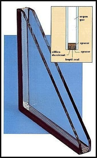 Atlas Glass Repair can replace the fogged unit in the window