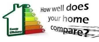 We will carry out an energy survey and give recommendations for improvements, which will increase your EPC rating.