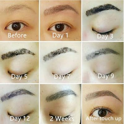 permanent makeup recovery procedure