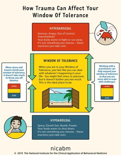 Get to know your window of tolerance better to support good mental and emotional health