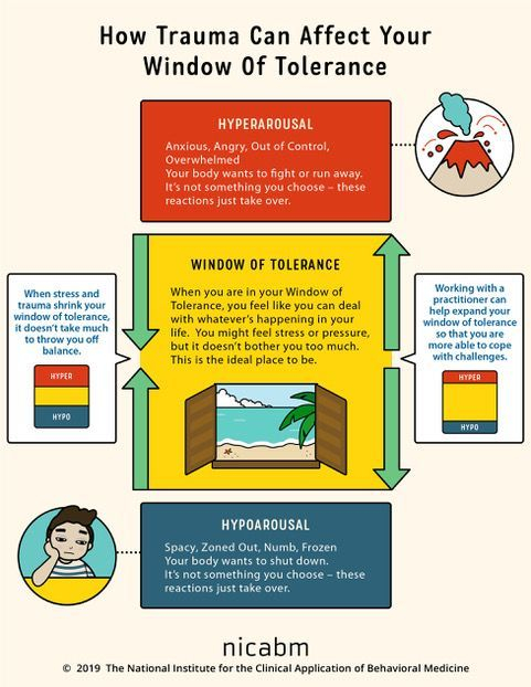 Get to know your window of tolerance for improved mental wellbeing