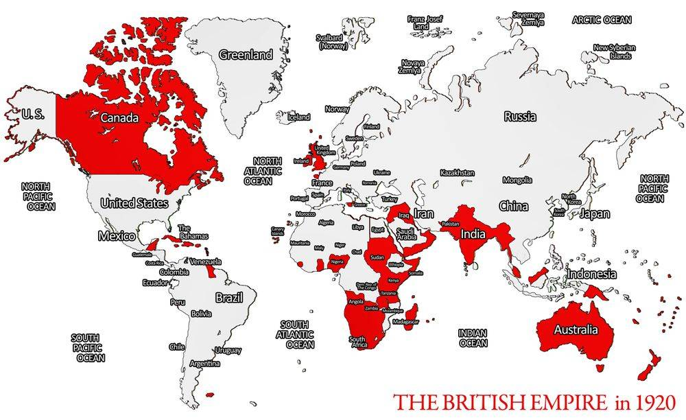 the great british empire