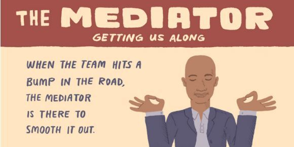 mediation and coaching