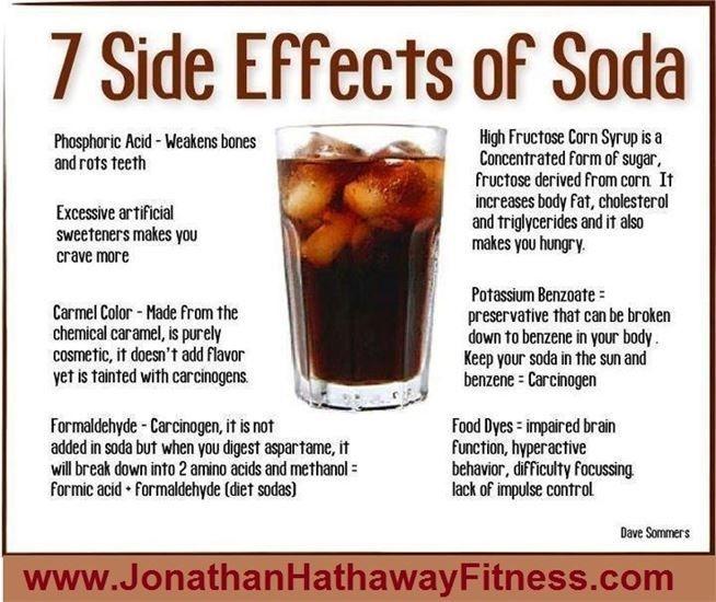 7-Side-Effects-of-Soda