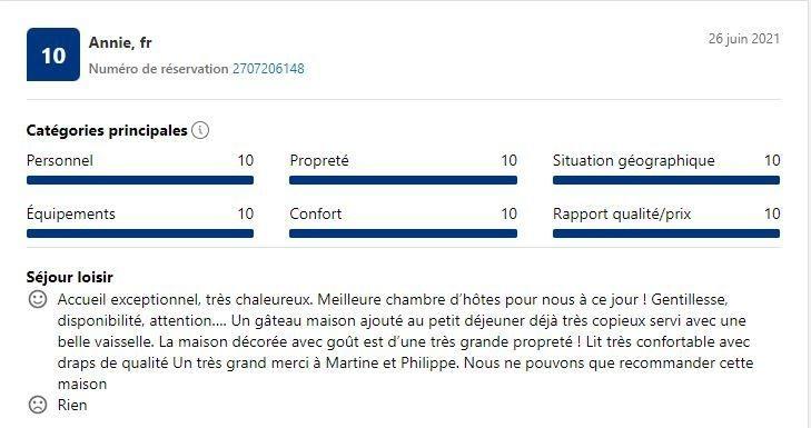 Le Puy Notre Dame de France, Avis Booking Chez Martine et Philippe 43