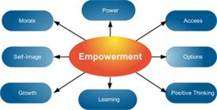 What is Personal Empowerment? The table below illustrates the rewards many individuals experience from the integration of empowerment with psychotherapy and addiction treatment.
