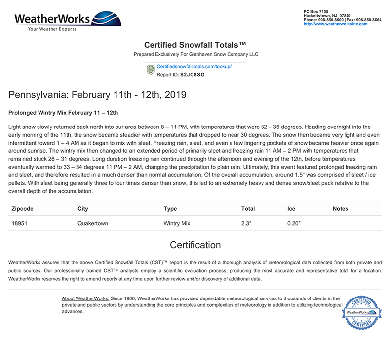 Glenhaven Snow Company, LLC WeatherWorks Snow Totals