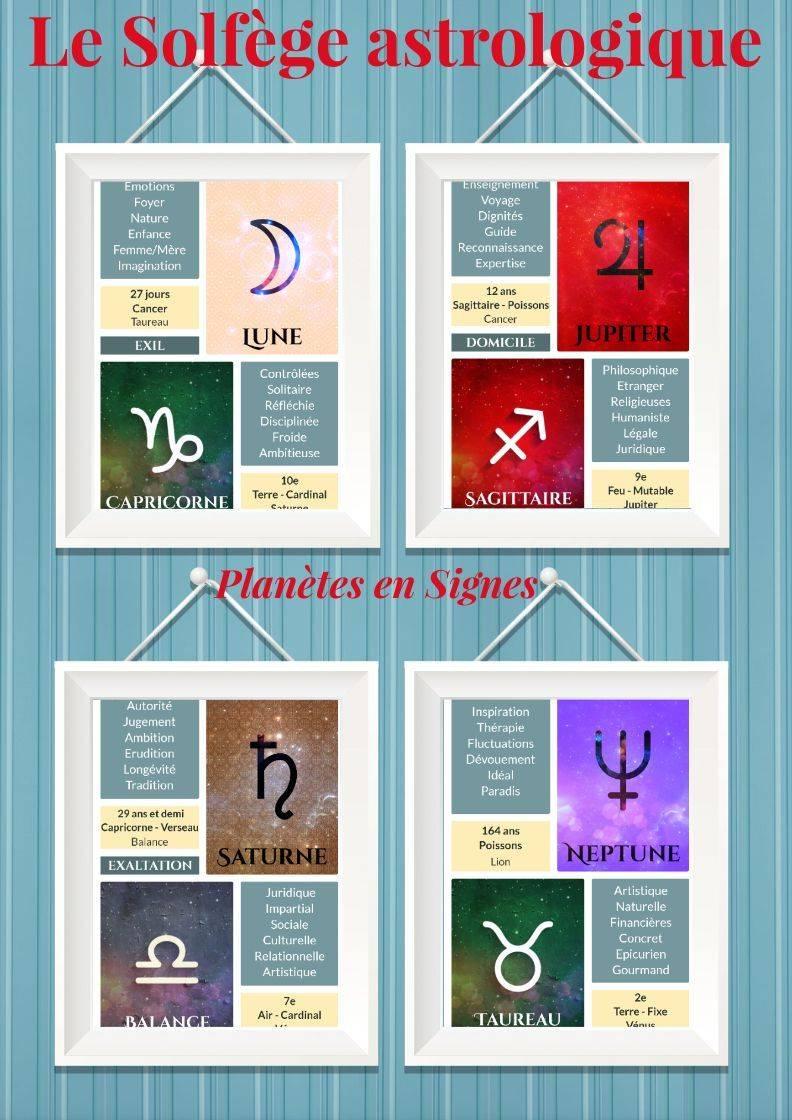 Neptune en Taureau : carte astrologique