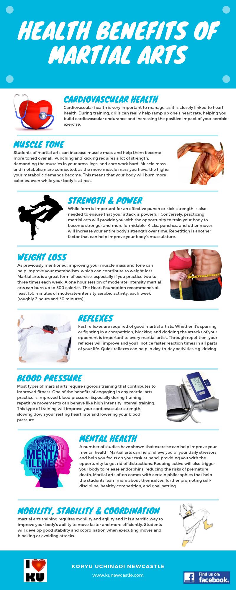 Health benefits of martial arts