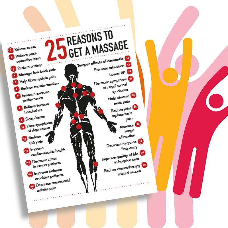 massage benefits, complementary therapies, back health, sports massage, stress management, wellness