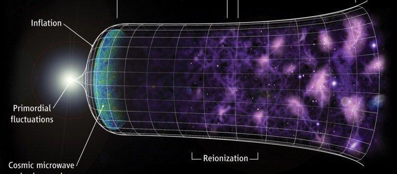 Pourquoi l'univers ne devrait pas exister ?