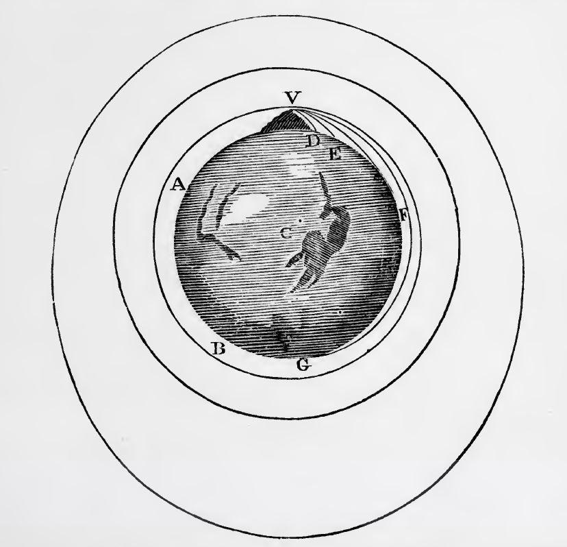 cannonball diagram, newton, isaac newton, gravity, newton's cannonball