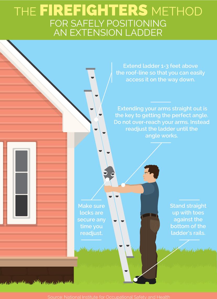 ladder roof repair
