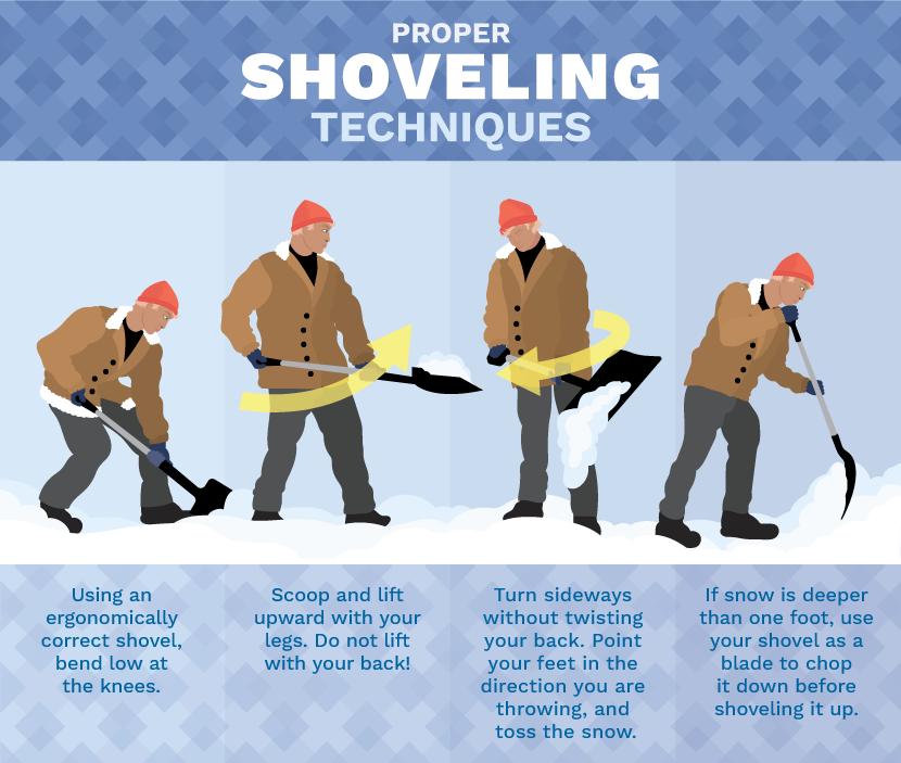 Shoveling safety