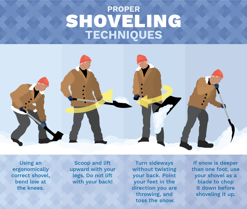 Shoveling safety