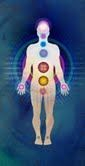 Chakras Healing with Reconnection Energy Healing