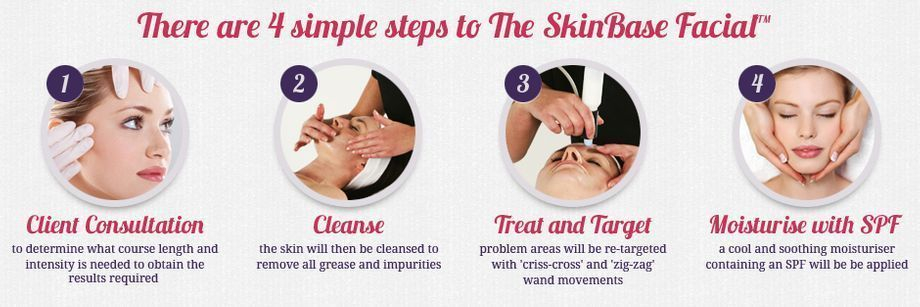 4 simple steps of Microdermabracion at Facial Studio Brighton