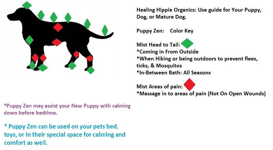 Puppy Zen Instructions, Healing Hippie Organics, Boise, Idaho, USA