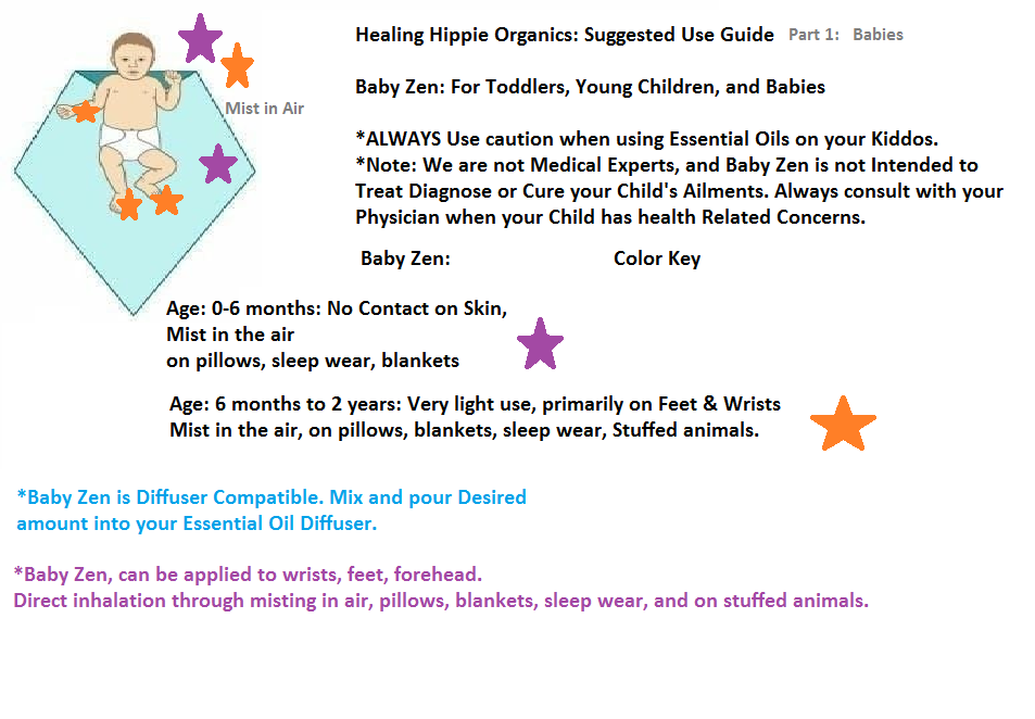 Baby Zen instructions, Healing Hippie Organics, Boise, Idaho, USA