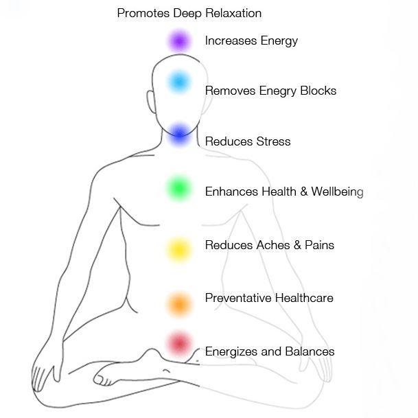 Holistic Practitioner  Flow Reiki & Meditation  Beaconsfield