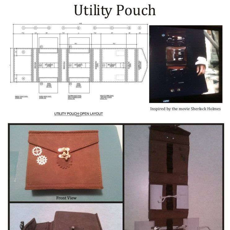 Sherlock Utility Pouch