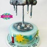 Weather forecast cake milwaukee