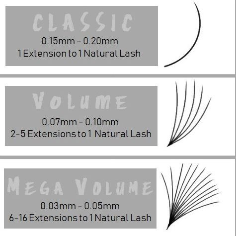 Type Of Eyelash Extensions