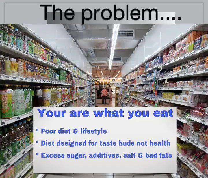 food supplements, poor diet, weight problems, lifestyle,