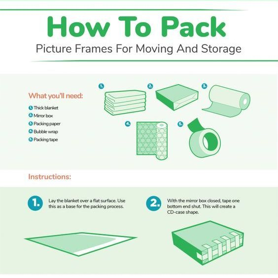 how to pack infographic, tools, tape, bubble wrap, boxes