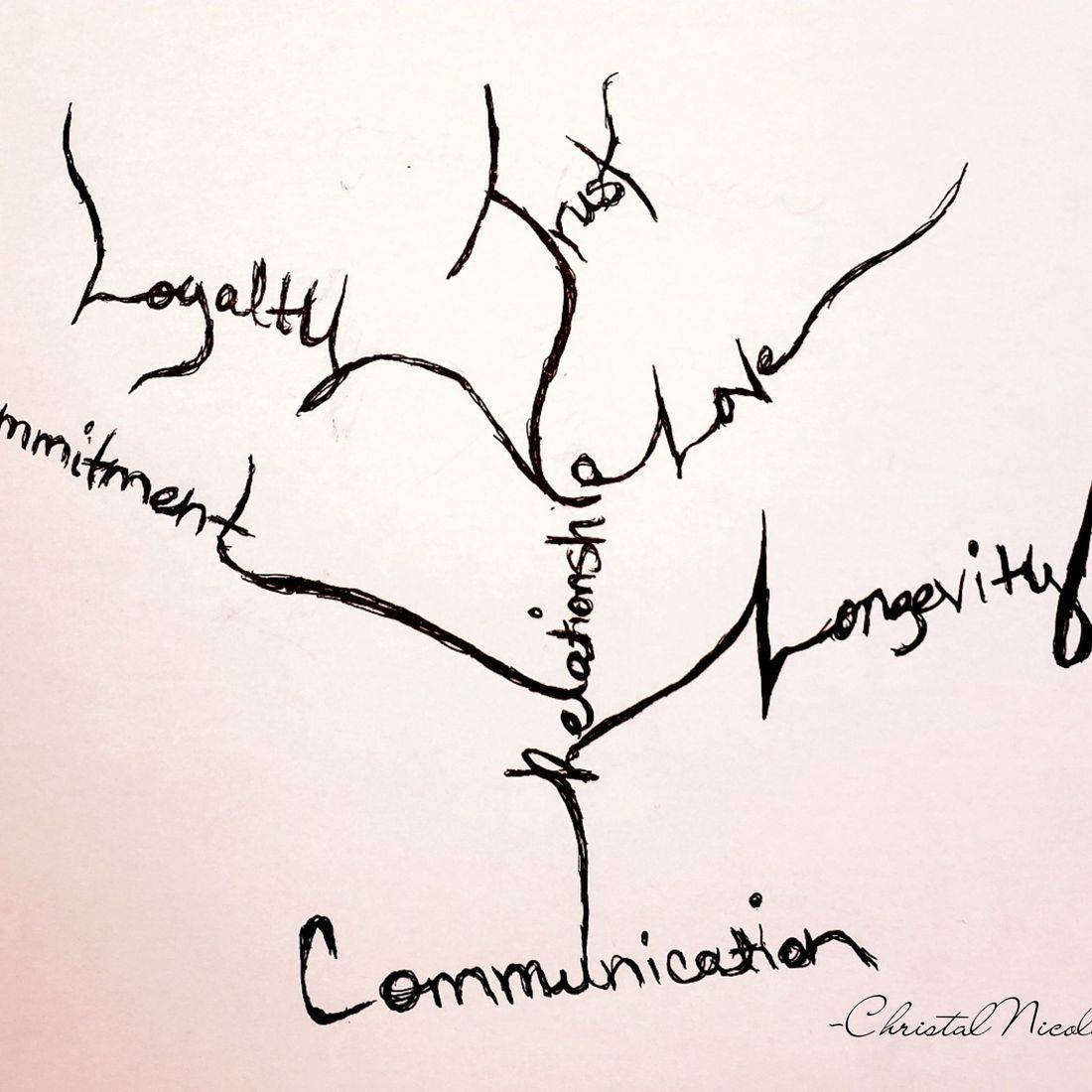 communication tree- image consultant in Allen, TX