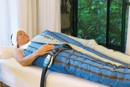lymphatic drainage massage, compression massage, Body Ballancer, detox massage, pressotherapy