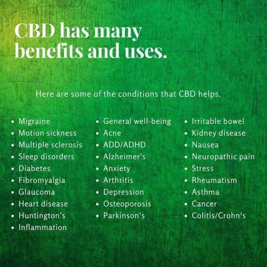 Benefits & Uses of CBD Products