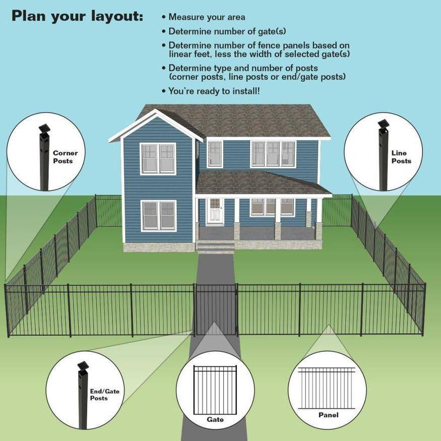 Aluminum Fence SafeGuard Fencing