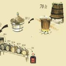 how balsamic vinegar is made, real balsamico